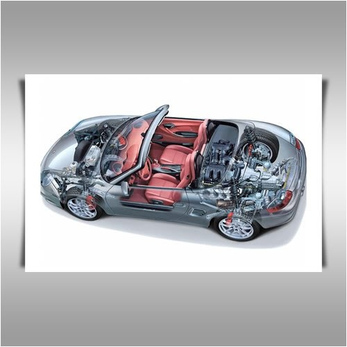 Porsche Boxster Cayman 986 987 Parts Accessories