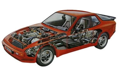 porsche engine diagrams porsche 944 engine diagram porsche wiring diagrams online